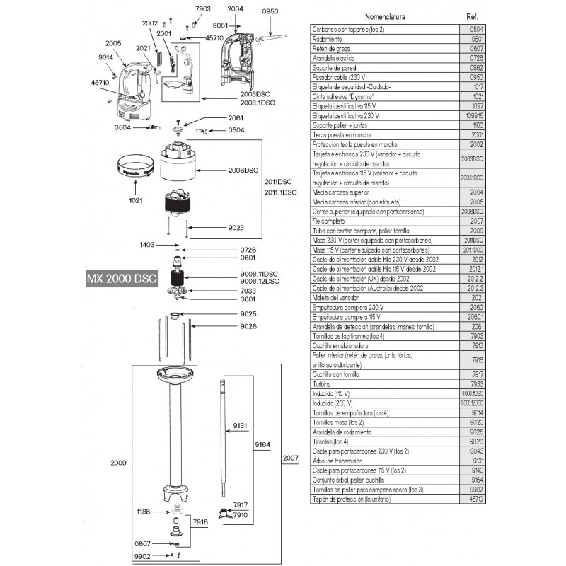 Arbol triturador dynamic mx91 mx410 master dsc mx 2000 - Chef 2000 opiniones ...