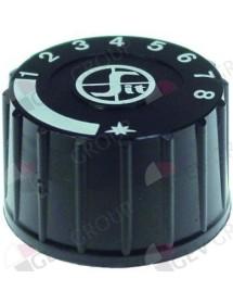 muletilla ø 37mm negro termostato de gas eje especial